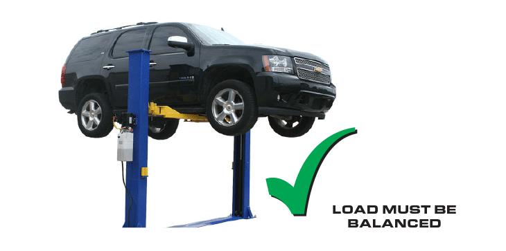 balanced_load
