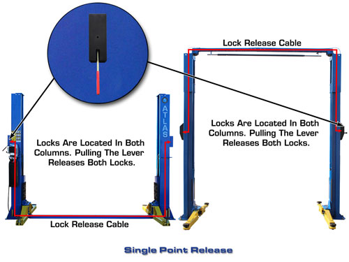 2 Post Lifts Single Point Lock Release Vs Dual Point