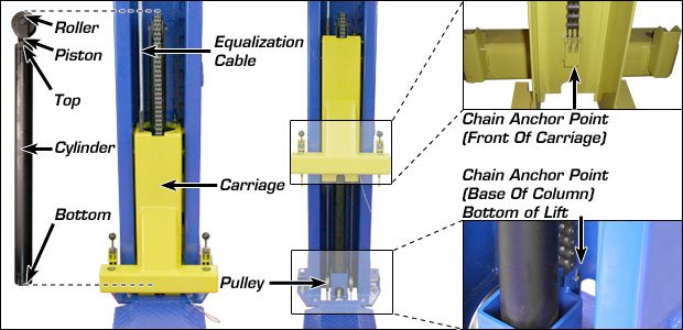 two post car lift schematic 2    post       lift    hydraulic system cylinder  2    post       lift    hydraulic system cylinder