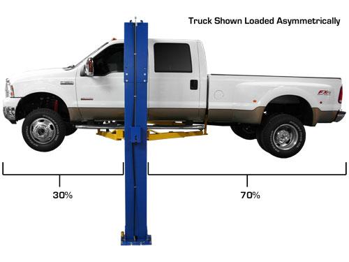 Asymmetric Two Post Lifts Vs  Symmetric Two Post Lifts | GSES